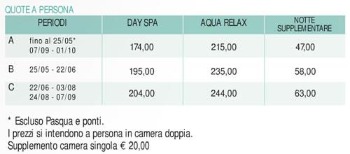 prezzi-roulette-relax
